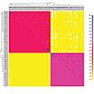 Population genomic analyses of RAD sequences ...